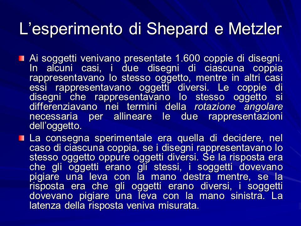 Lesperimento di Shepard e Metzler Ai soggetti venivano presentate 1.600 coppie di disegni. In alcuni casi, i due disegni di ciascuna coppia rappresent