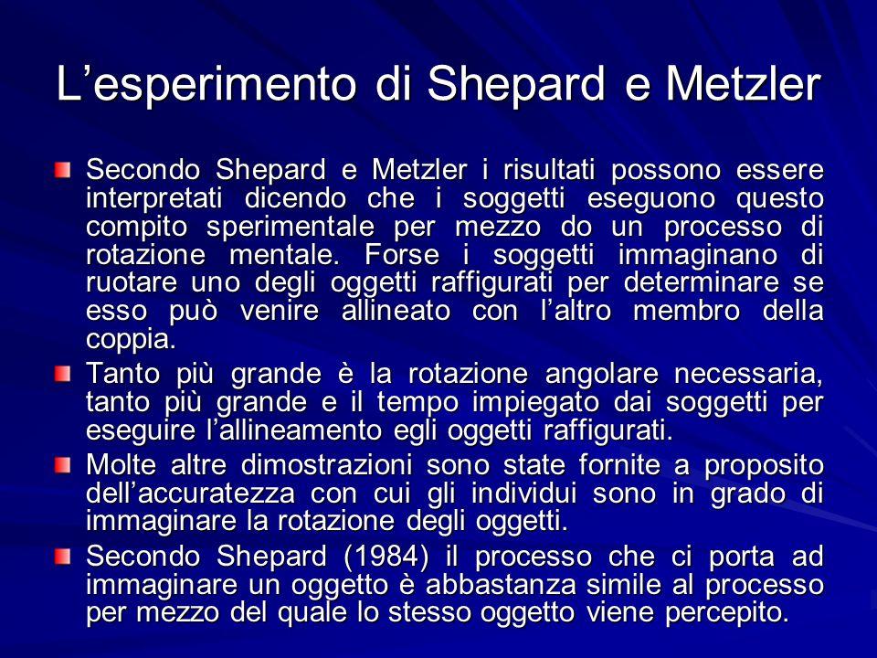 Lesperimento di Shepard e Metzler Secondo Shepard e Metzler i risultati possono essere interpretati dicendo che i soggetti eseguono questo compito spe