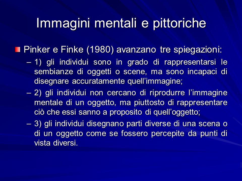Immagini mentali e pittoriche Pinker e Finke (1980) avanzano tre spiegazioni: –1) gli individui sono in grado di rappresentarsi le sembianze di oggett
