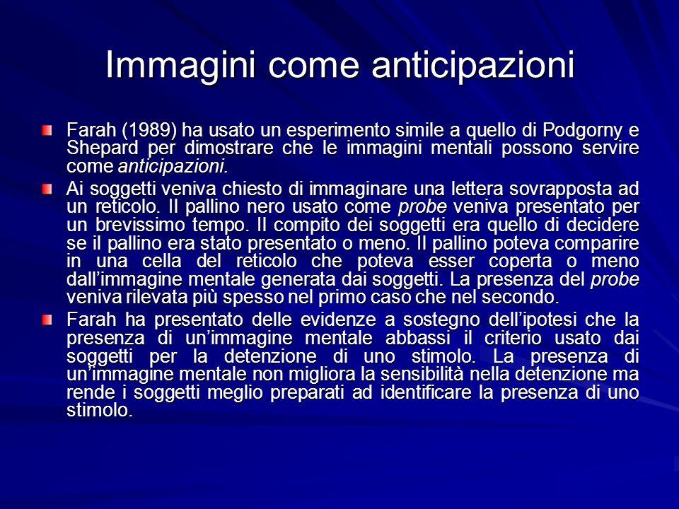 Immagini come anticipazioni Farah (1989) ha usato un esperimento simile a quello di Podgorny e Shepard per dimostrare che le immagini mentali possono