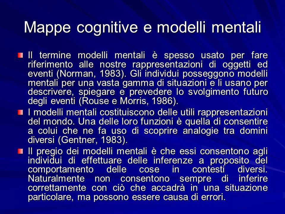 Mappe cognitive e modelli mentali Il termine modelli mentali è spesso usato per fare riferimento alle nostre rappresentazioni di oggetti ed eventi (No