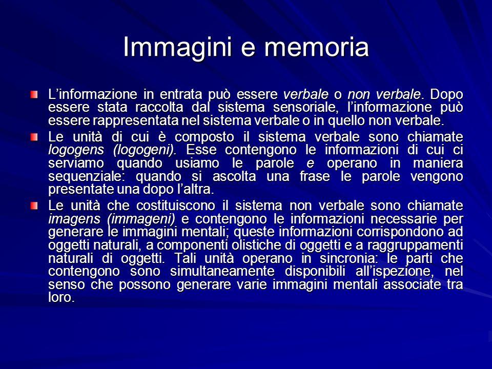 Immagini e memoria Linformazione presente in uno dei sistemi di codifica può attivare un processo nellaltro sistema.