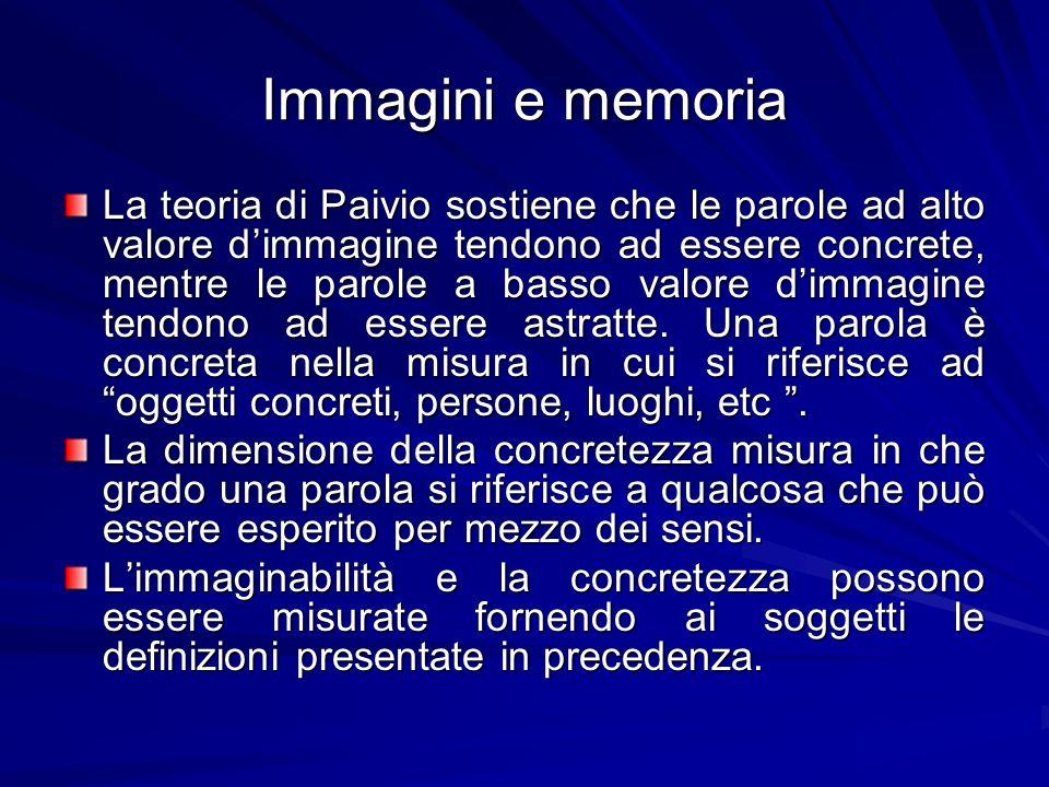 Immagini e memoria La teoria di Paivio sostiene che le parole ad alto valore dimmagine tendono ad essere concrete, mentre le parole a basso valore dim
