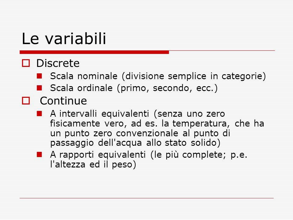 Le variabili Discrete Scala nominale (divisione semplice in categorie) Scala ordinale (primo, secondo, ecc.) Continue A intervalli equivalenti (senza