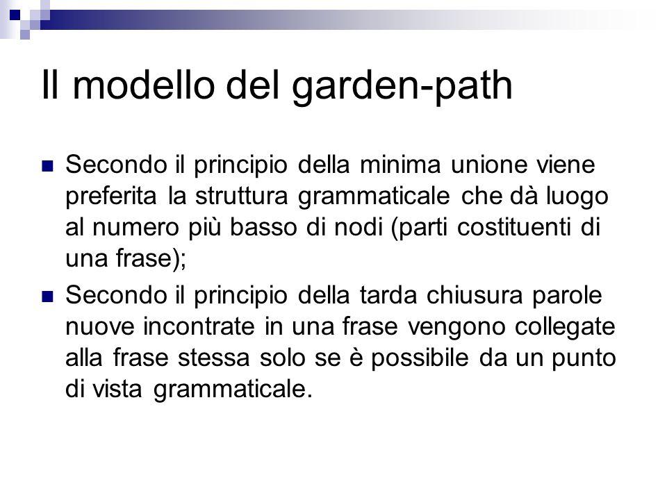 Il modello del garden-path Secondo il principio della minima unione viene preferita la struttura grammaticale che dà luogo al numero più basso di nodi
