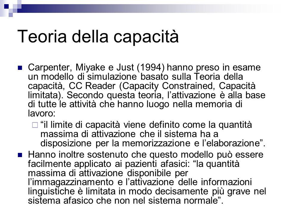 Teoria della capacità Carpenter, Miyake e Just (1994) hanno preso in esame un modello di simulazione basato sulla Teoria della capacità, CC Reader (Ca