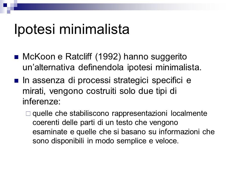 Ipotesi minimalista McKoon e Ratcliff (1992) hanno suggerito unalternativa definendola ipotesi minimalista. In assenza di processi strategici specific