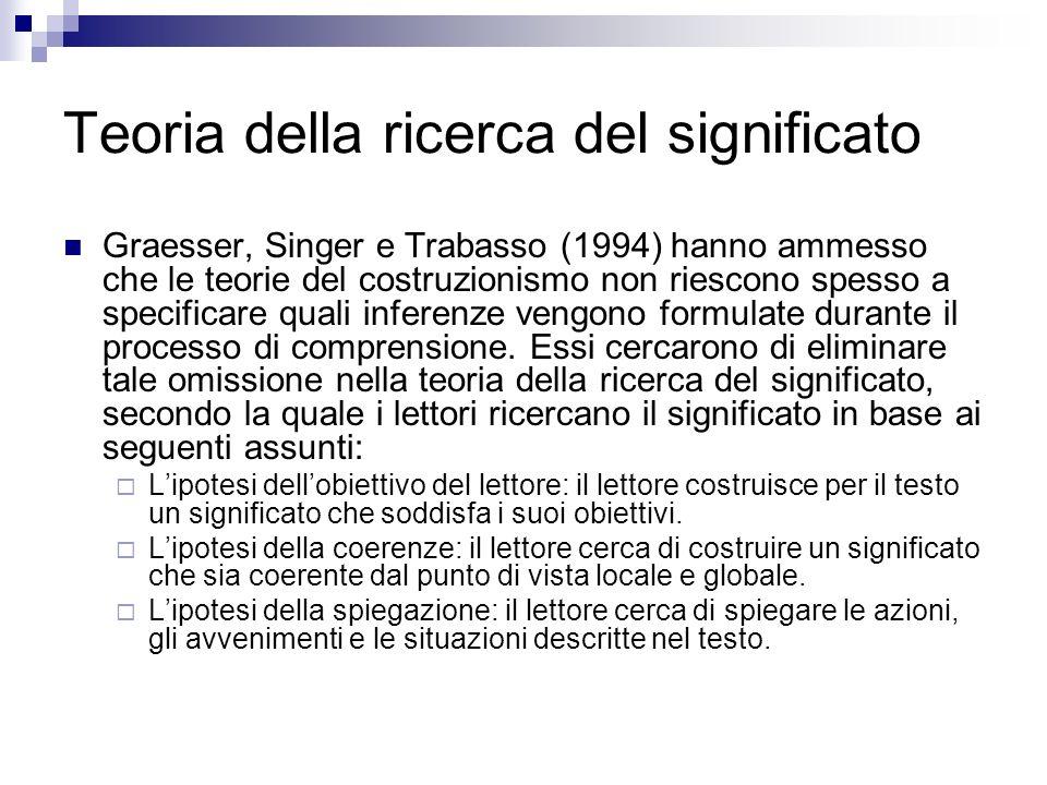 Teoria della ricerca del significato Graesser, Singer e Trabasso (1994) hanno ammesso che le teorie del costruzionismo non riescono spesso a specifica