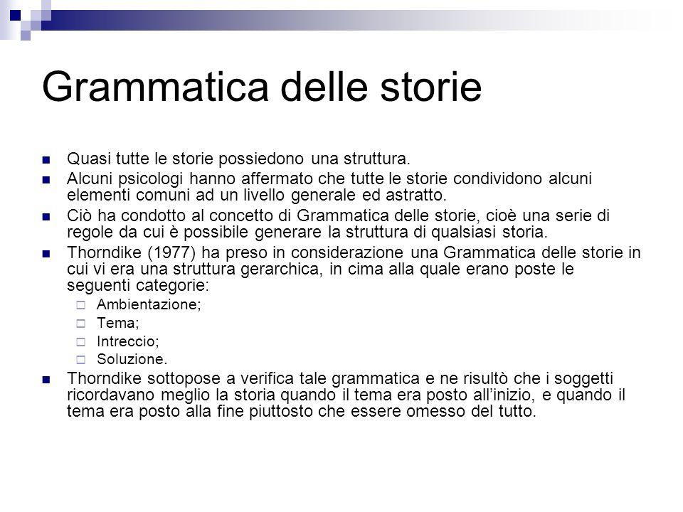 Grammatica delle storie Quasi tutte le storie possiedono una struttura. Alcuni psicologi hanno affermato che tutte le storie condividono alcuni elemen