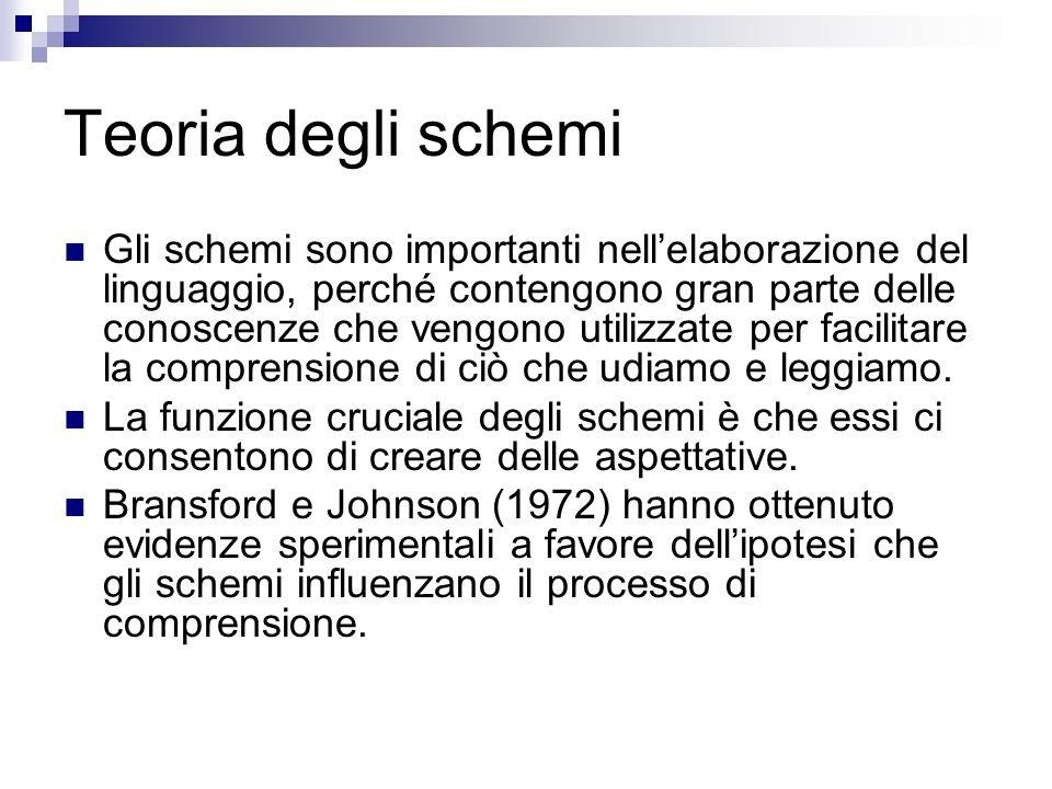 Teoria degli schemi Gli schemi sono importanti nellelaborazione del linguaggio, perché contengono gran parte delle conoscenze che vengono utilizzate p