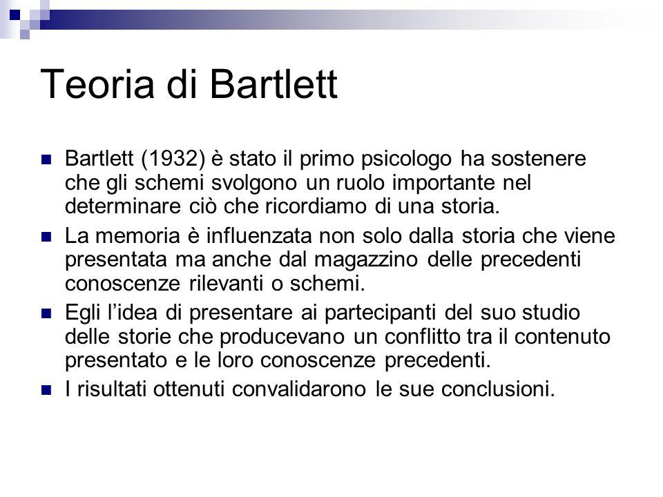 Teoria di Bartlett Bartlett (1932) è stato il primo psicologo ha sostenere che gli schemi svolgono un ruolo importante nel determinare ciò che ricordi