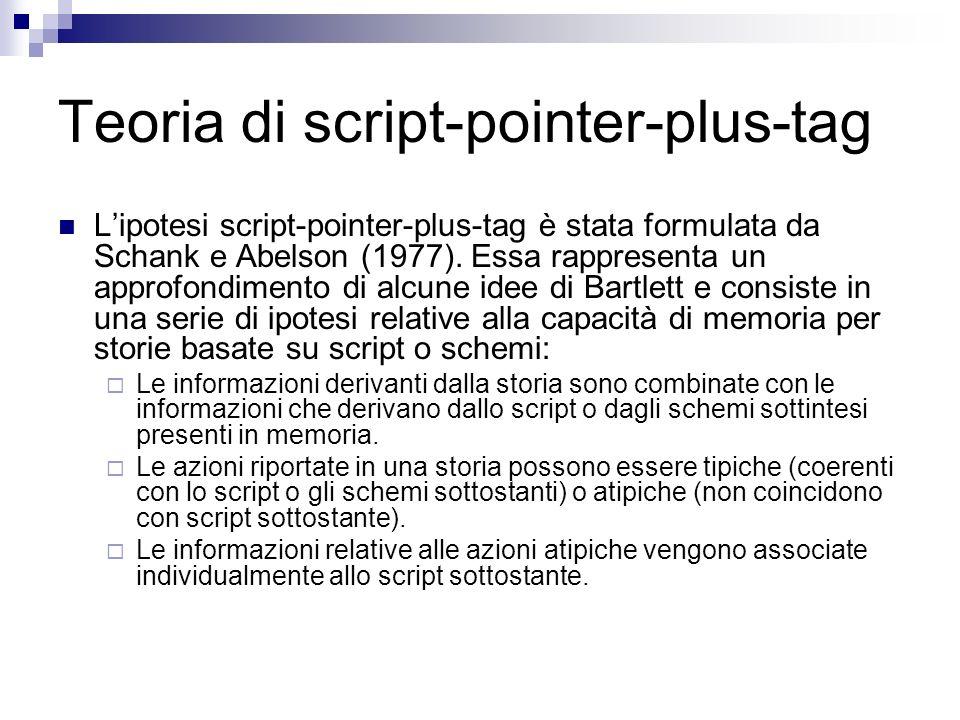 Teoria di script-pointer-plus-tag Lipotesi script-pointer-plus-tag è stata formulata da Schank e Abelson (1977). Essa rappresenta un approfondimento d