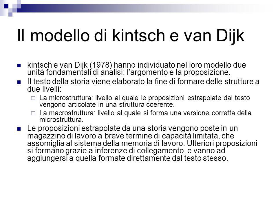 Il modello di kintsch e van Dijk kintsch e van Dijk (1978) hanno individuato nel loro modello due unità fondamentali di analisi: largomento e la propo