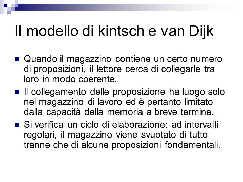 Il modello di kintsch e van Dijk Quando il magazzino contiene un certo numero di proposizioni, il lettore cerca di collegarle tra loro in modo coerent