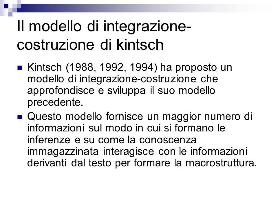 Il modello di integrazione- costruzione di kintsch Kintsch (1988, 1992, 1994) ha proposto un modello di integrazione-costruzione che approfondisce e s