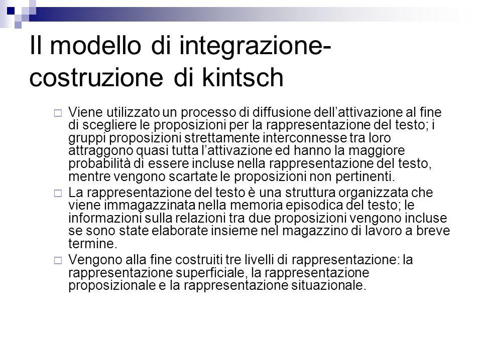 Il modello di integrazione- costruzione di kintsch Viene utilizzato un processo di diffusione dellattivazione al fine di scegliere le proposizioni per