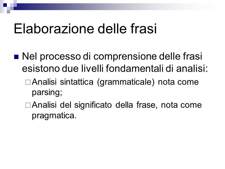 Elaborazione delle frasi Nel processo di comprensione delle frasi esistono due livelli fondamentali di analisi: Analisi sintattica (grammaticale) nota