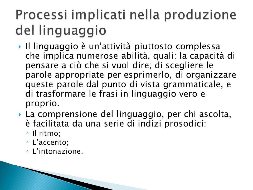 Il linguaggio è unattività piuttosto complessa che implica numerose abilità, quali: la capacità di pensare a ciò che si vuol dire; di scegliere le par