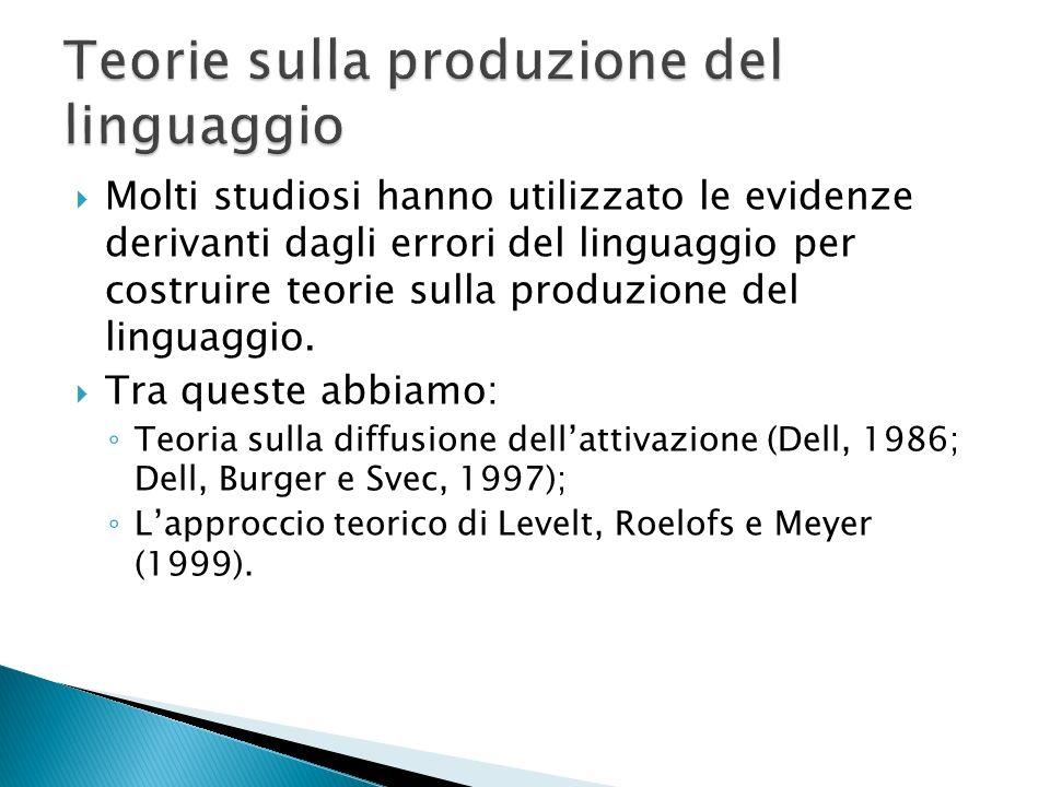 Molti studiosi hanno utilizzato le evidenze derivanti dagli errori del linguaggio per costruire teorie sulla produzione del linguaggio. Tra queste abb