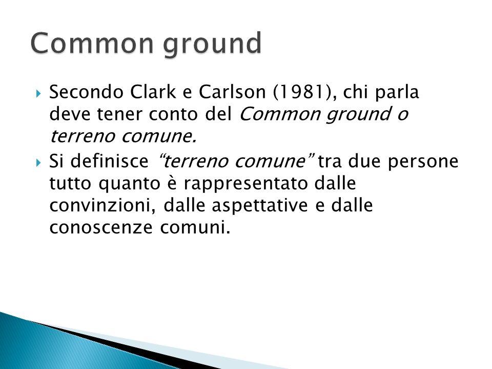 Secondo Clark e Carlson (1981), chi parla deve tener conto del Common ground o terreno comune. Si definisce terreno comune tra due persone tutto quant