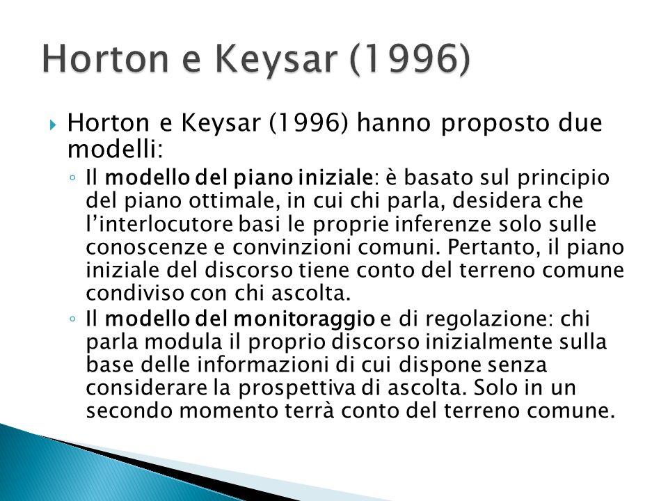 Horton e Keysar (1996) hanno proposto due modelli: Il modello del piano iniziale: è basato sul principio del piano ottimale, in cui chi parla, desider