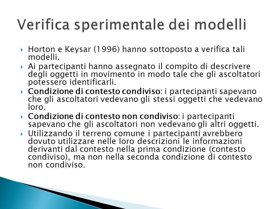 Horton e Keysar (1996) hanno sottoposto a verifica tali modelli. Ai partecipanti hanno assegnato il compito di descrivere degli oggetti in movimento i