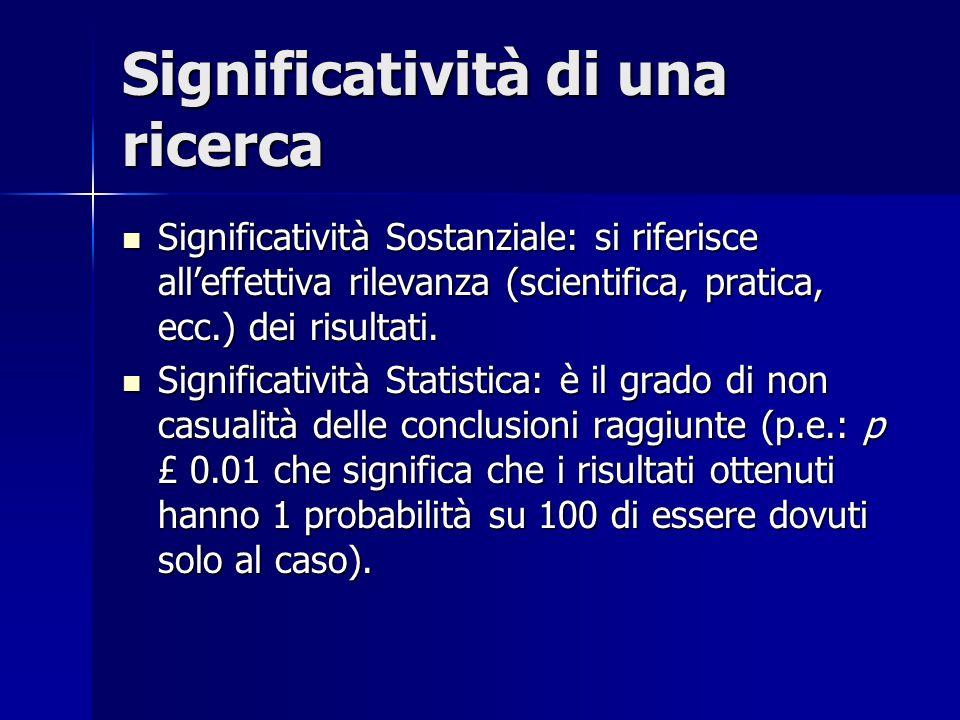 Significatività di una ricerca Significatività Sostanziale: si riferisce alleffettiva rilevanza (scientifica, pratica, ecc.) dei risultati.