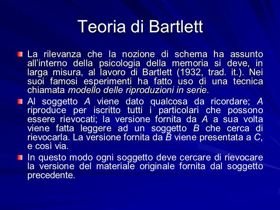 Teoria di Bartlett La rilevanza che la nozione di schema ha assunto allinterno della psicologia della memoria si deve, in larga misura, al lavoro di B