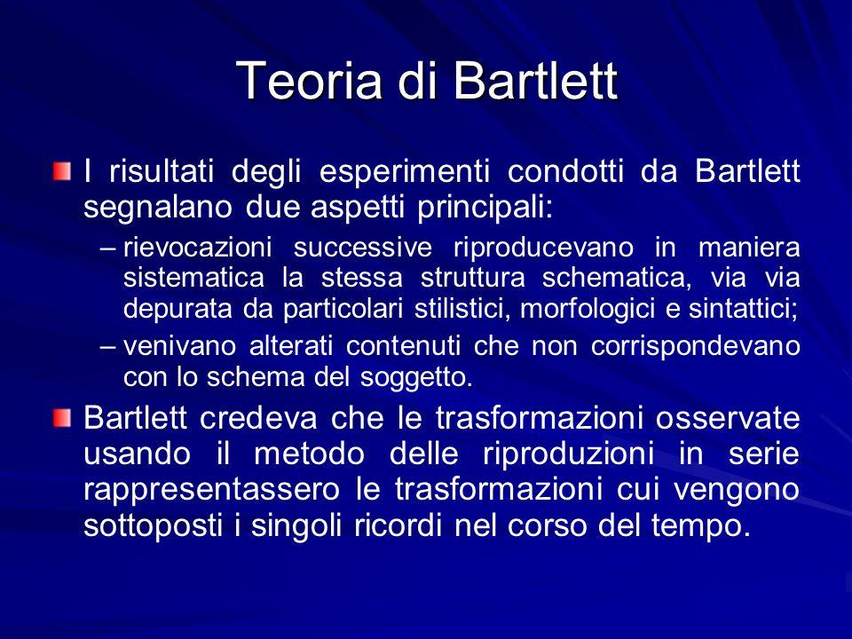 Teoria di Bartlett I risultati degli esperimenti condotti da Bartlett segnalano due aspetti principali: – –rievocazioni successive riproducevano in ma