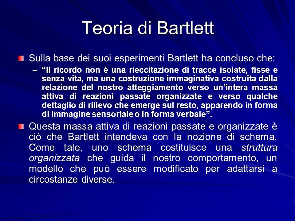 Teoria di Bartlett Sulla base dei suoi esperimenti Bartlett ha concluso che: – –Il ricordo non è una rieccitazione di tracce isolate, fisse e senza vi