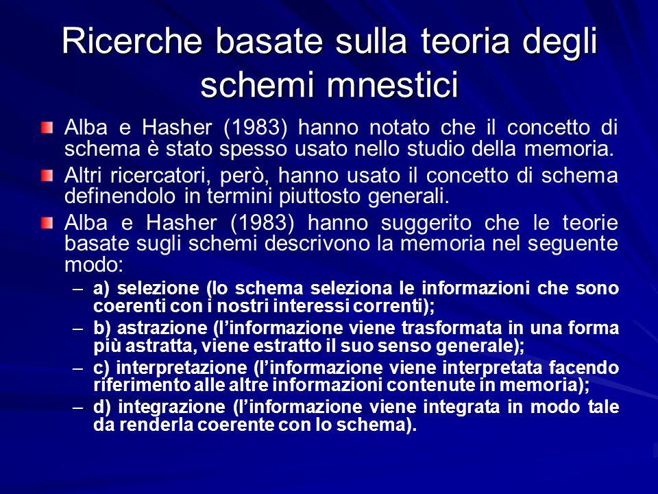 Ricerche basate sulla teoria degli schemi mnestici Alba e Hasher (1983) hanno notato che il concetto di schema è stato spesso usato nello studio della