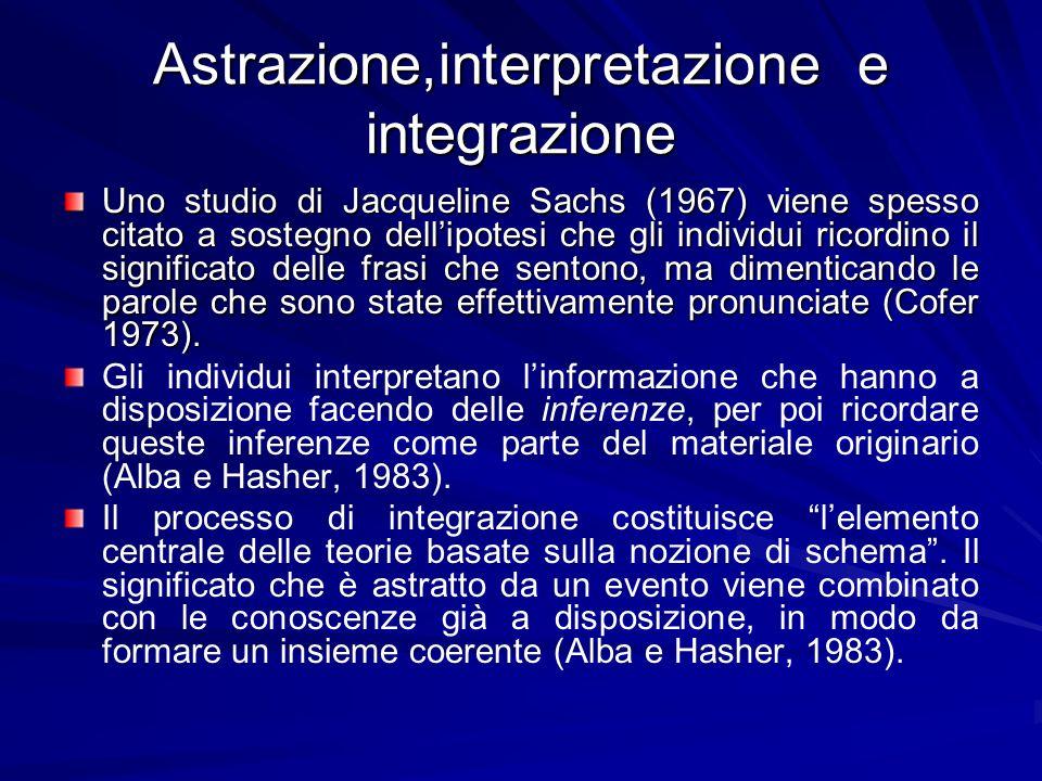 Astrazione,interpretazione e integrazione Uno studio di Jacqueline Sachs (1967) viene spesso citato a sostegno dellipotesi che gli individui ricordino