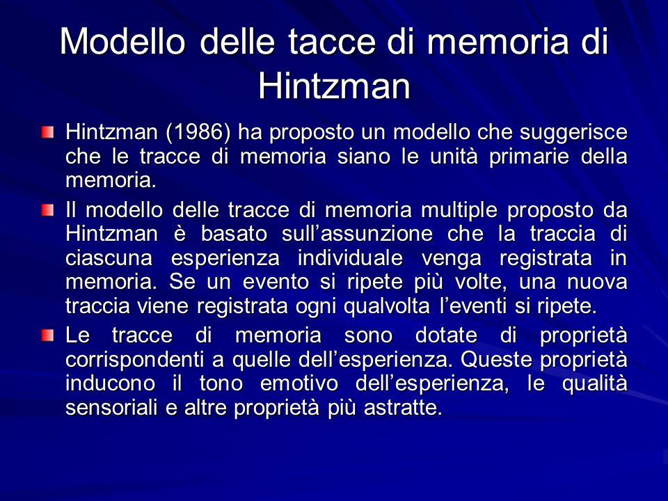 Modello delle tacce di memoria di Hintzman Hintzman (1986) ha proposto un modello che suggerisce che le tracce di memoria siano le unità primarie dell