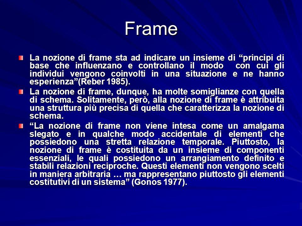 Frame La nozione di frame sta ad indicare un insieme di principi di base che influenzano e controllano il modo con cui gli individui vengono coinvolti