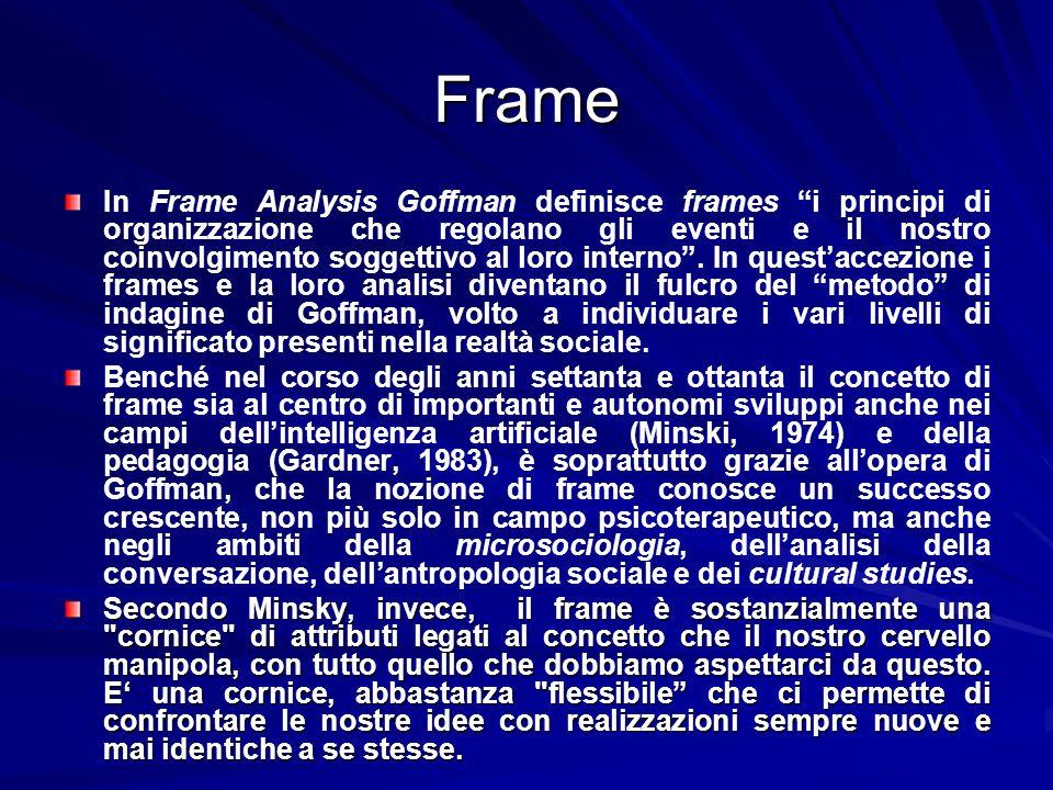 Frame In Frame Analysis Goffman definisce frames i principi di organizzazione che regolano gli eventi e il nostro coinvolgimento soggettivo al loro in