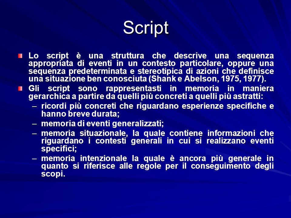 Script Lo script è una struttura che descrive una sequenza appropriata di eventi in un contesto particolare, oppure una sequenza predeterminata e ster