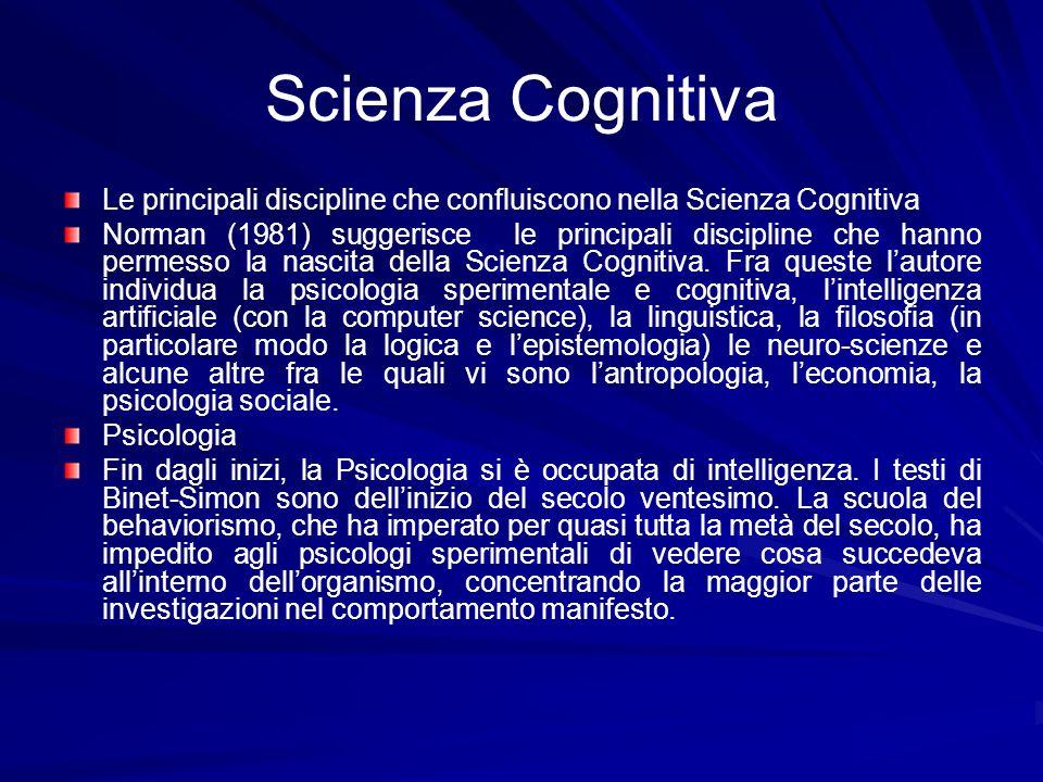 Scienza Cognitiva Le principali discipline che confluiscono nella Scienza Cognitiva Norman (1981) suggerisce le principali discipline che hanno permes