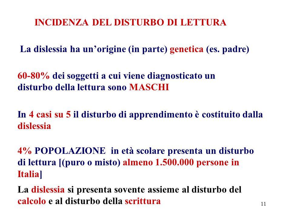 11 4% POPOLAZIONE in età scolare presenta un disturbo di lettura [(puro o misto) almeno 1.500.000 persone in Italia] 60-80% dei soggetti a cui viene d