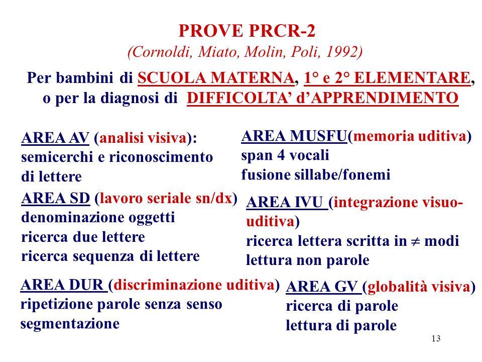 13 PROVE PRCR-2 (Cornoldi, Miato, Molin, Poli, 1992) Per bambini di SCUOLA MATERNA, 1° e 2° ELEMENTARE, o per la diagnosi di DIFFICOLTA dAPPRENDIMENTO