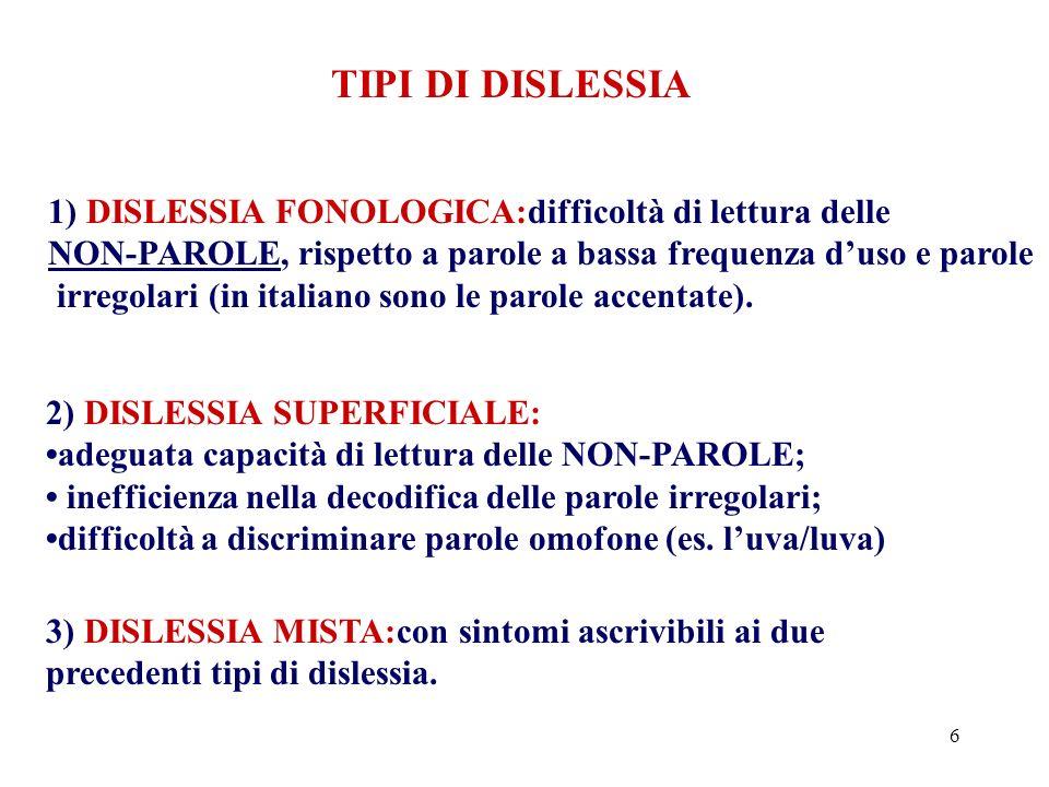 6 TIPI DI DISLESSIA 1) DISLESSIA FONOLOGICA:difficoltà di lettura delle NON-PAROLE, rispetto a parole a bassa frequenza duso e parole irregolari (in i