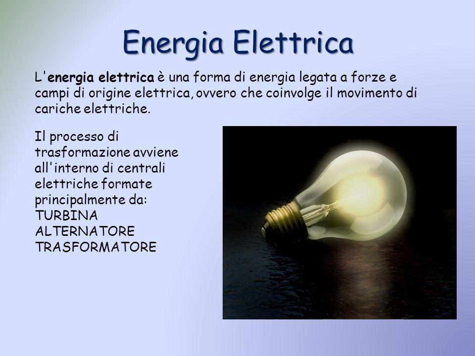 Energia Elettrica L'energia elettrica è una forma di energia legata a forze e campi di origine elettrica, ovvero che coinvolge il movimento di cariche