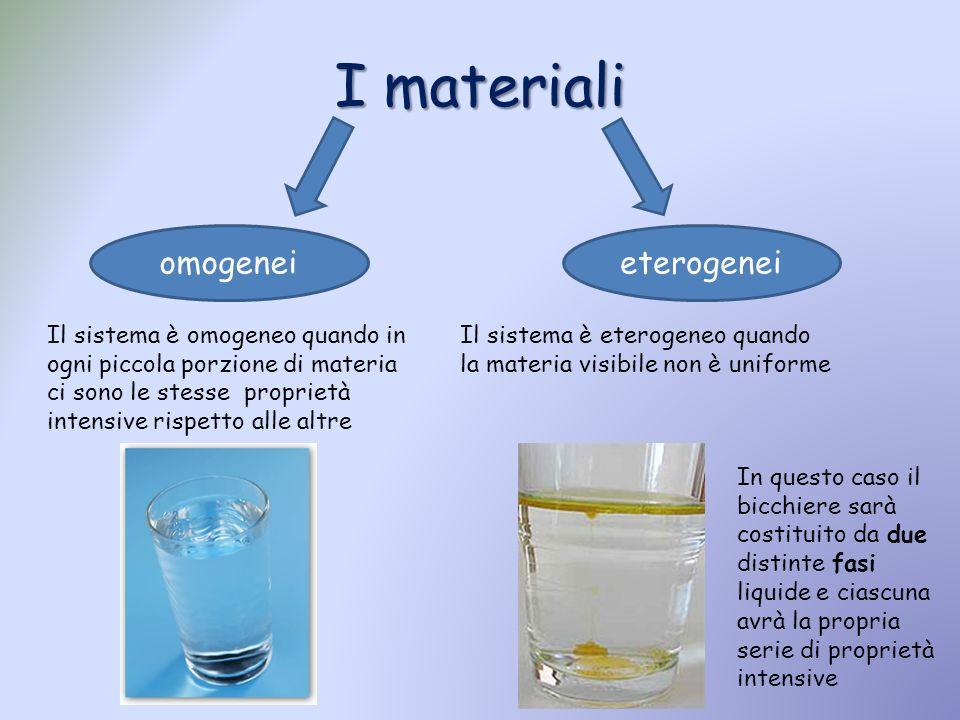 I materiali omogeneieterogenei Il sistema è omogeneo quando in ogni piccola porzione di materia ci sono le stesse proprietà intensive rispetto alle al