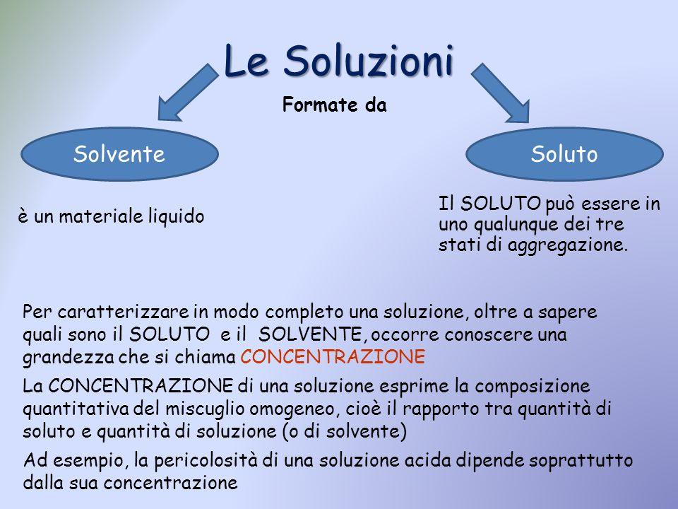 Le Soluzioni Formate da SolventeSoluto è un materiale liquido Il SOLUTO può essere in uno qualunque dei tre stati di aggregazione. Per caratterizzare