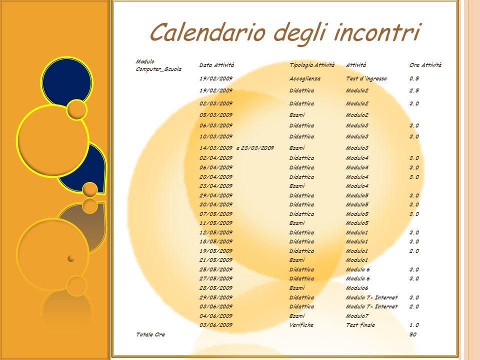 Modulo Computer_Scuola Data AttivitàTipologia AttivitàAttivitàOre Attività 19/02/2009AccoglienzaTest d'ingresso0.5 19/02/2009DidatticaModulo22.5 02/03
