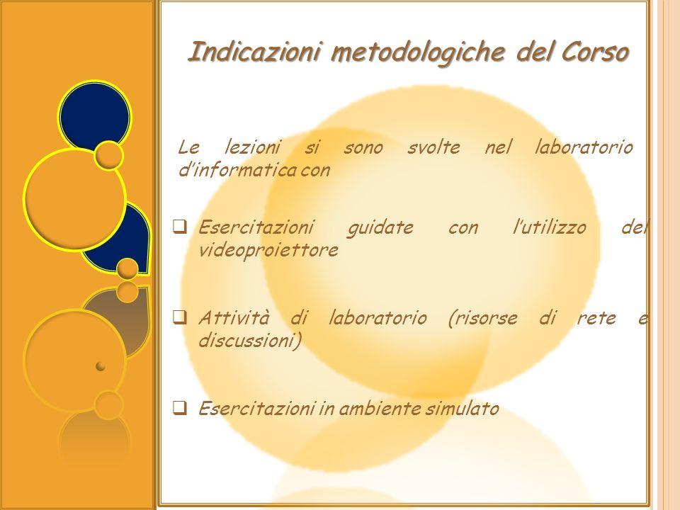 Indicazioni metodologiche del Corso Esercitazioni guidate con lutilizzo del videoproiettore Attività di laboratorio (risorse di rete e discussioni) Es