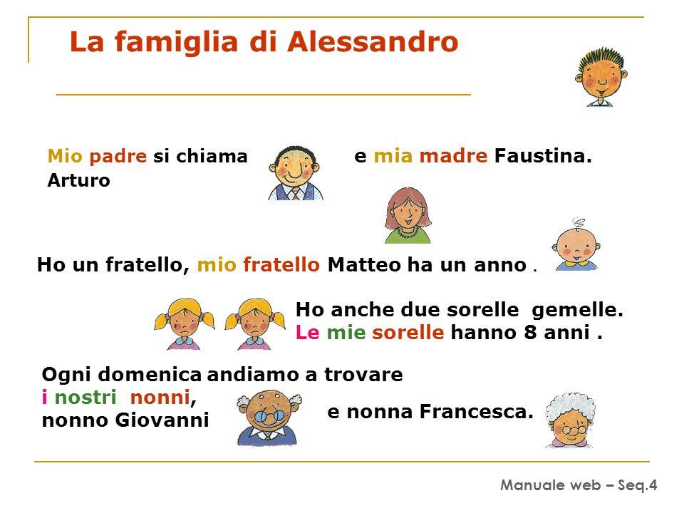 La famiglia di Alessandro Mio padre si chiama Arturo Ho un fratello, mio fratello Matteo ha un anno. Ho anche due sorelle gemelle. Le mie sorelle hann