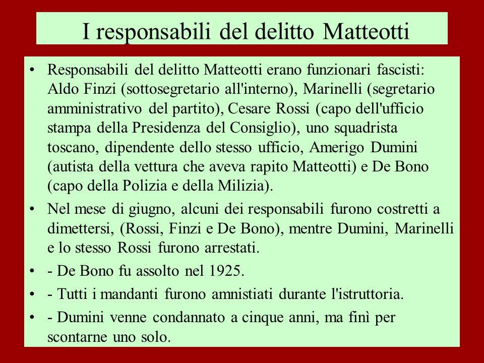 I responsabili del delitto Matteotti Responsabili del delitto Matteotti erano funzionari fascisti: Aldo Finzi (sottosegretario all'interno), Marinelli