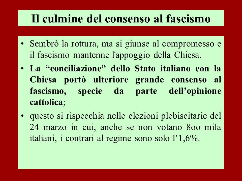 Il culmine del consenso al fascismo Sembrò la rottura, ma si giunse al compromesso e il fascismo mantenne l'appoggio della Chiesa. La conciliazione de
