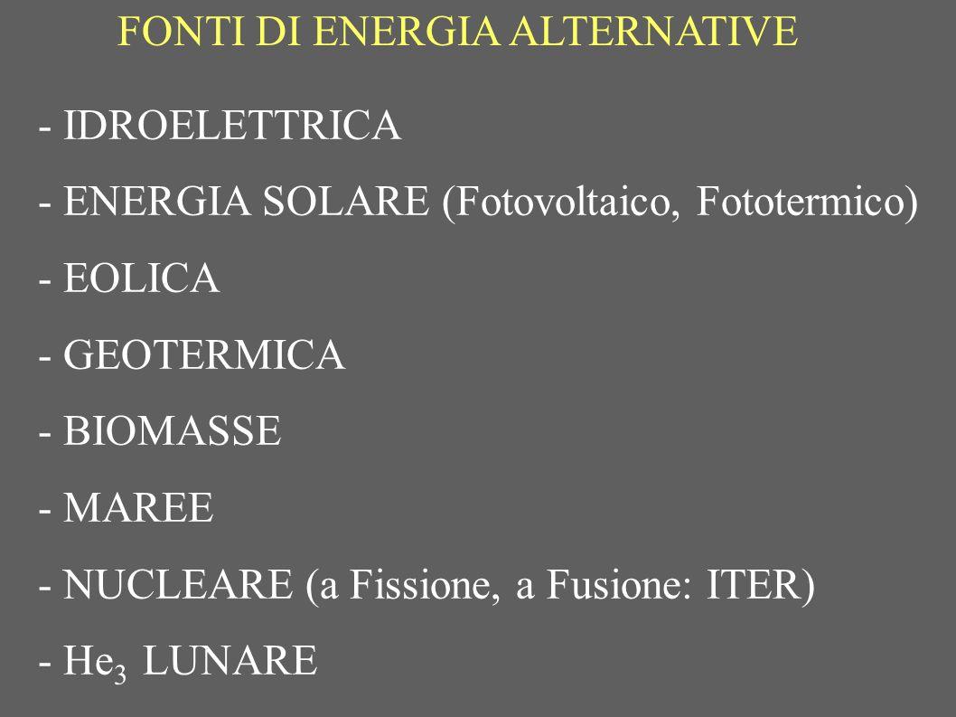 FONTI DI ENERGIA ALTERNATIVE - IDROELETTRICA - ENERGIA SOLARE (Fotovoltaico, Fototermico) - EOLICA - GEOTERMICA - BIOMASSE - MAREE - NUCLEARE (a Fissi