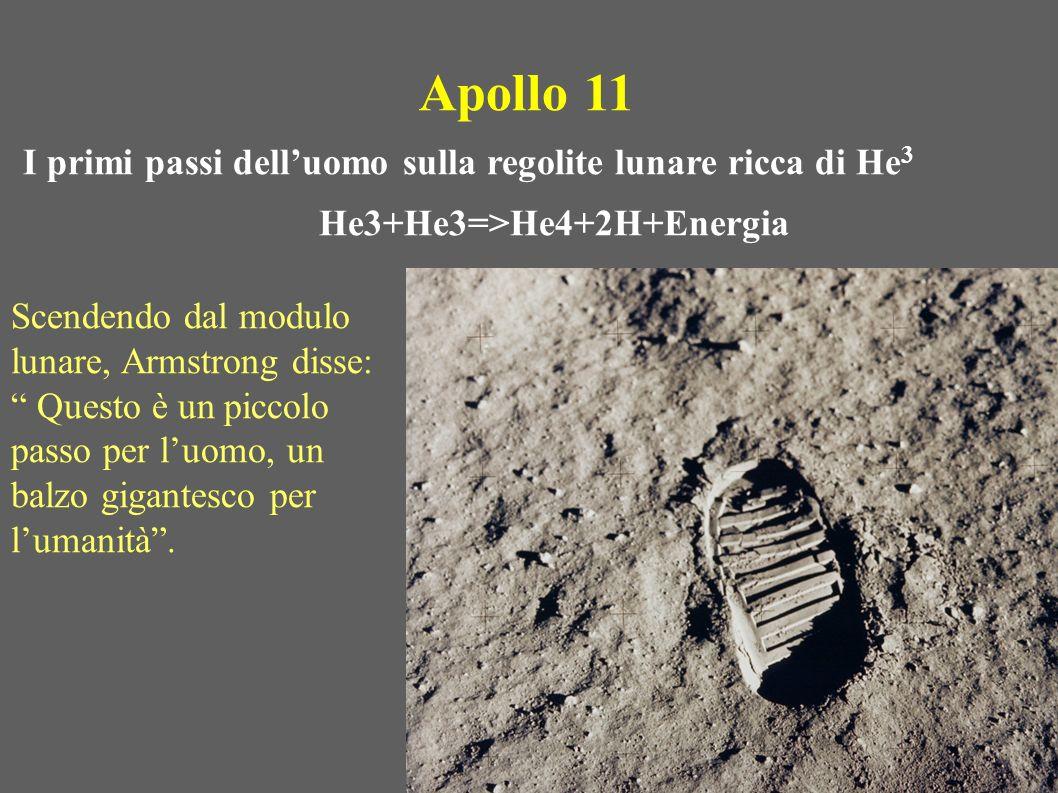 Apollo 11 I primi passi delluomo sulla regolite lunare ricca di He 3 He3+He3=>He4+2H+Energia Scendendo dal modulo lunare, Armstrong disse: Questo è un